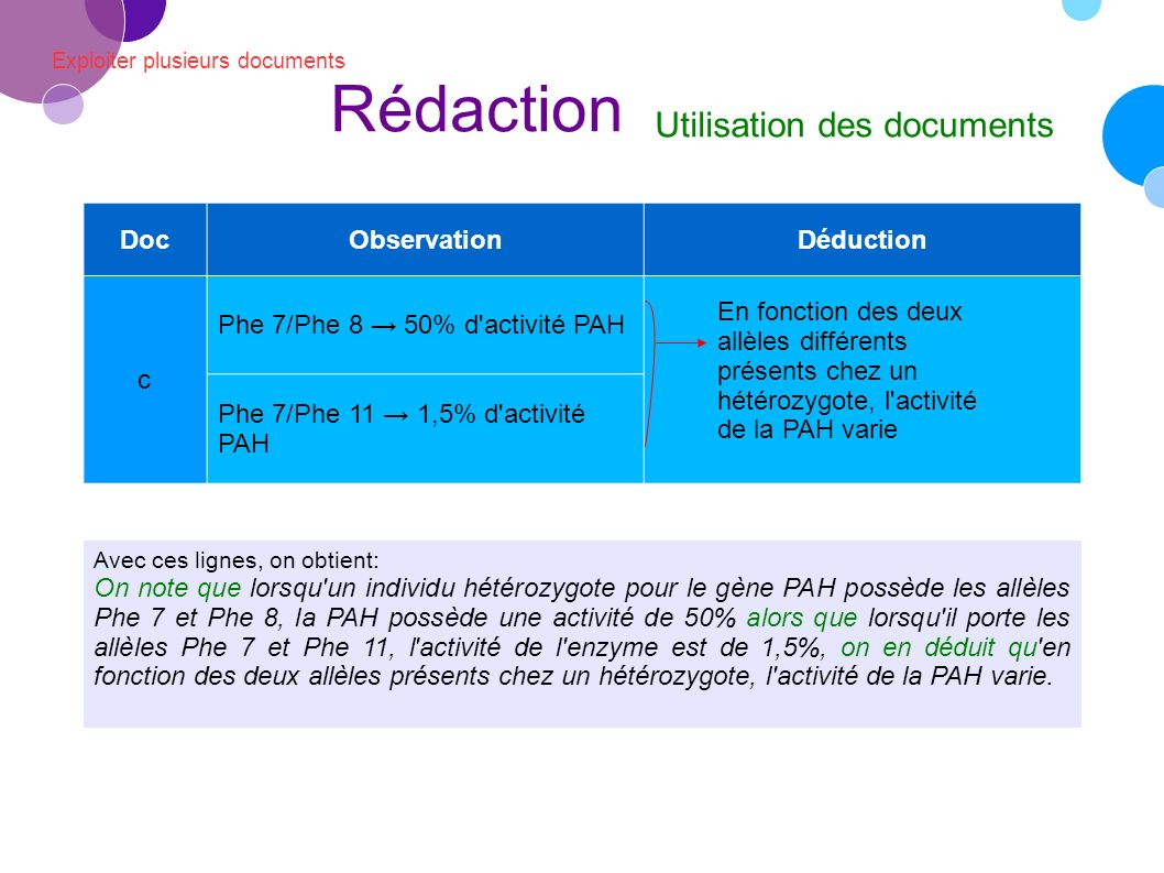 Rédaction Utilisation des documents Doc Observation Déduction c