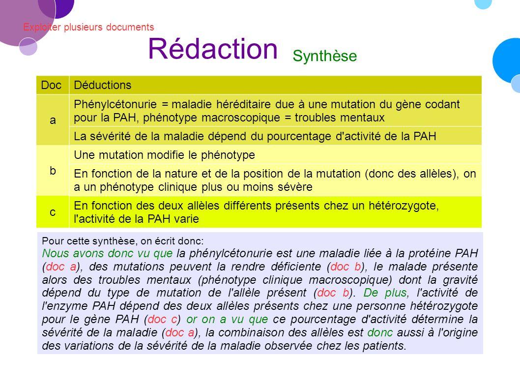 Rédaction Synthèse Doc Déductions a