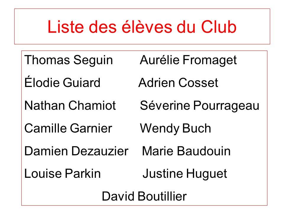 Liste des élèves du Club