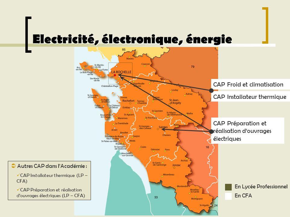 Electricité, électronique, énergie