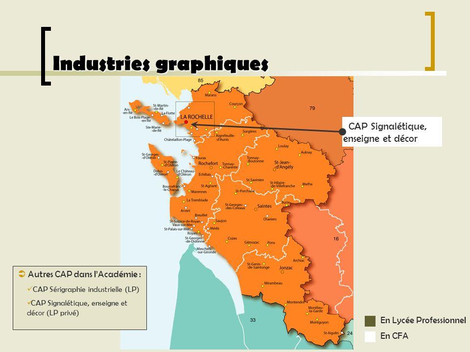 Industries graphiques