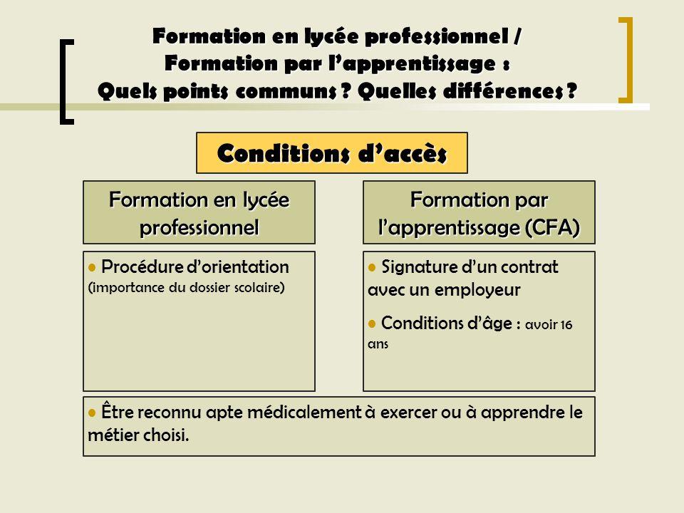 Formation en lycée professionnel / Formation par l'apprentissage : Quels points communs Quelles différences