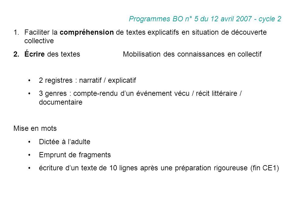 Programmes BO n° 5 du 12 avril 2007 - cycle 2