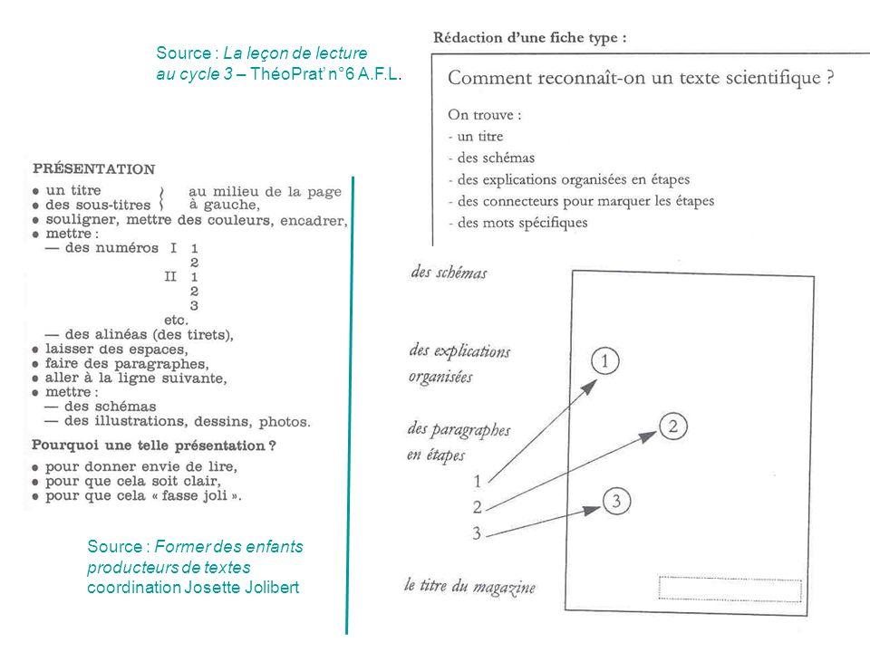 Source : La leçon de lecture au cycle 3 – ThéoPrat' n°6 A.F.L.