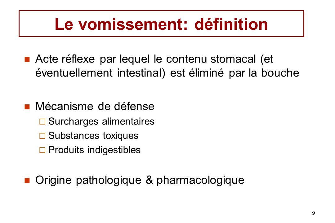 Le vomissement: définition