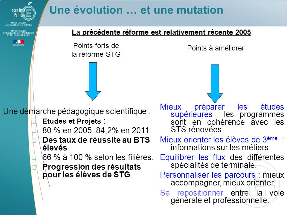 Une évolution … et une mutation