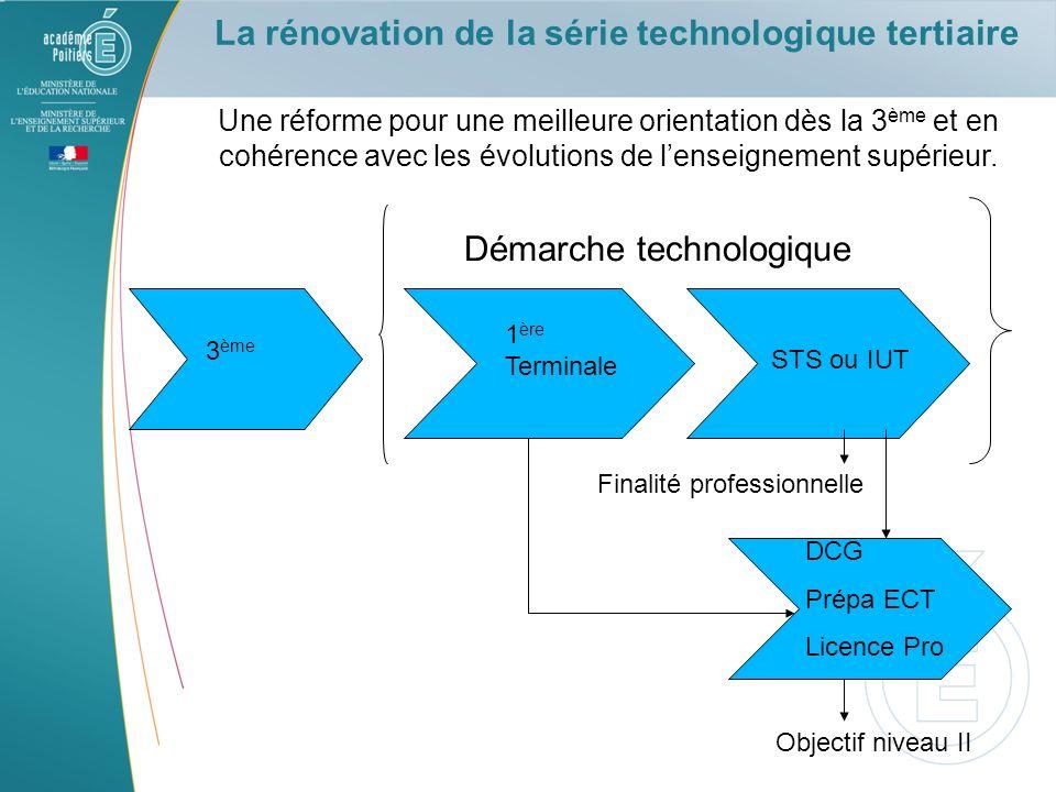 La rénovation de la série technologique tertiaire