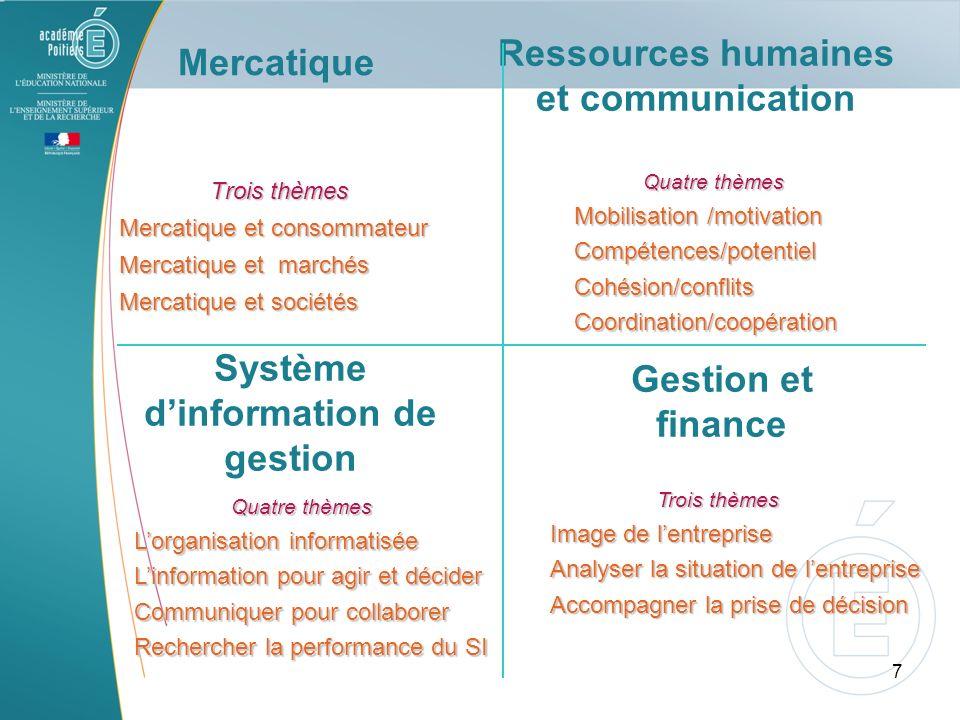 Ressources humaines et communication Système d'information de gestion