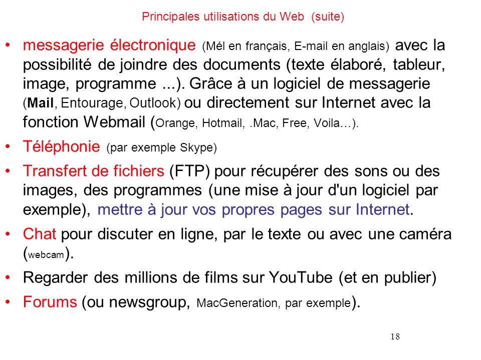 Principales utilisations du Web (suite)