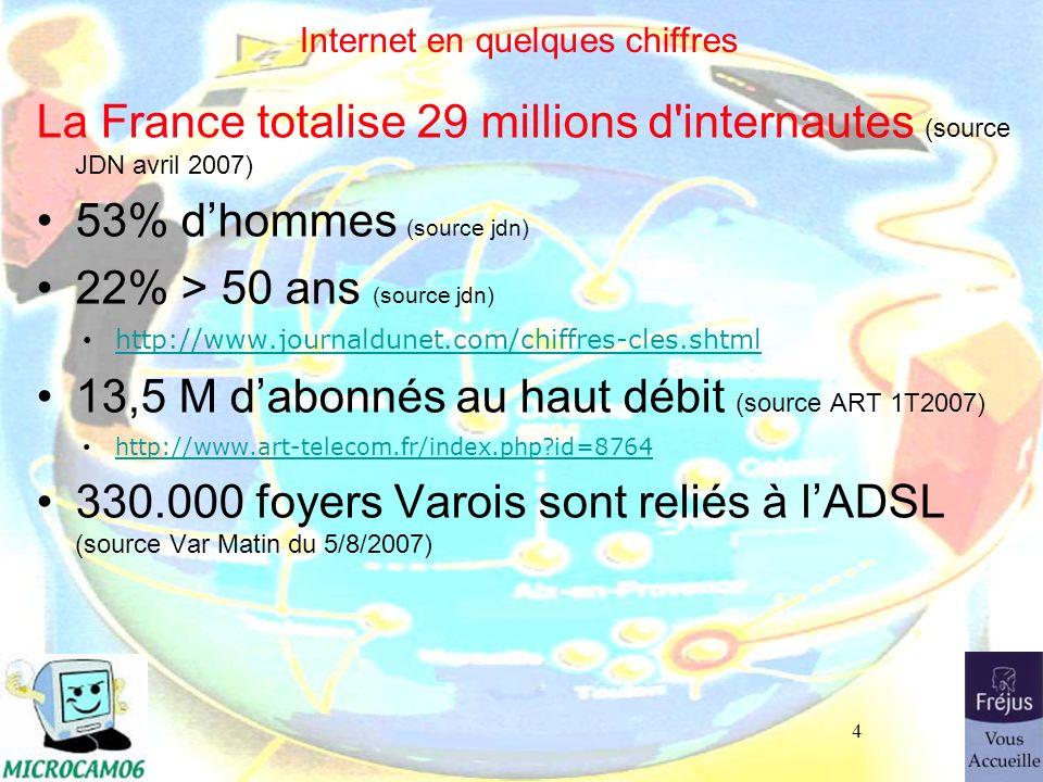 Internet en quelques chiffres