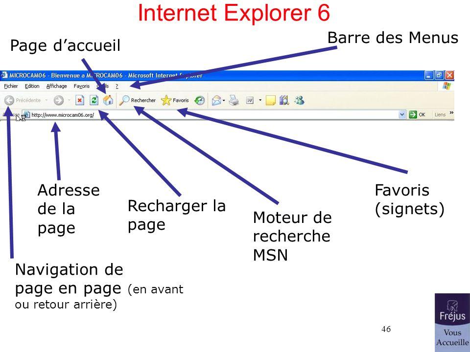 Internet Explorer 6 Barre des Menus Page d'accueil Adresse de la page