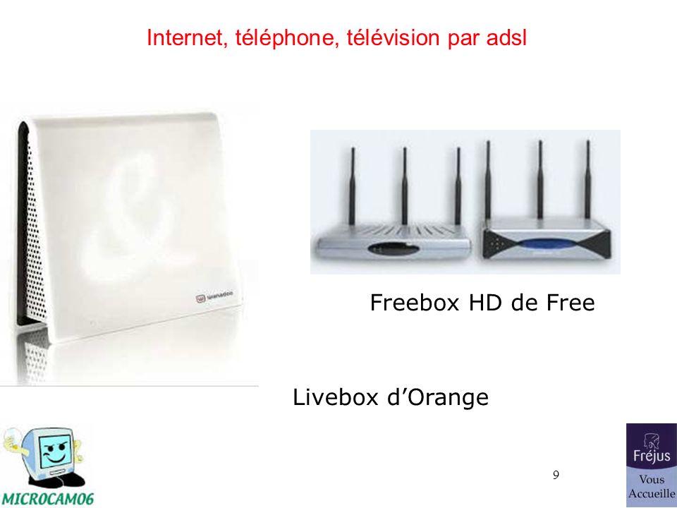 Internet, téléphone, télévision par adsl