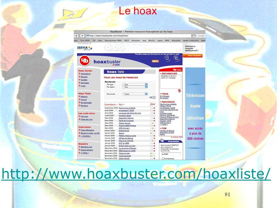 http://www.hoaxbuster.com/hoaxliste/ Le hoax 26/03/2017