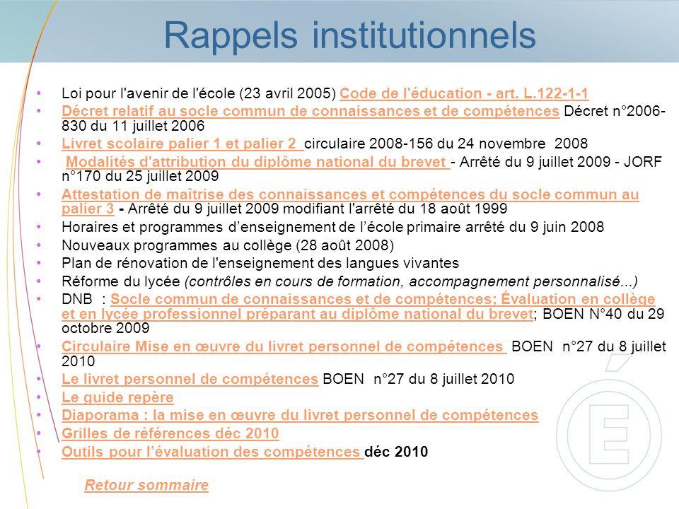 Rappels institutionnels