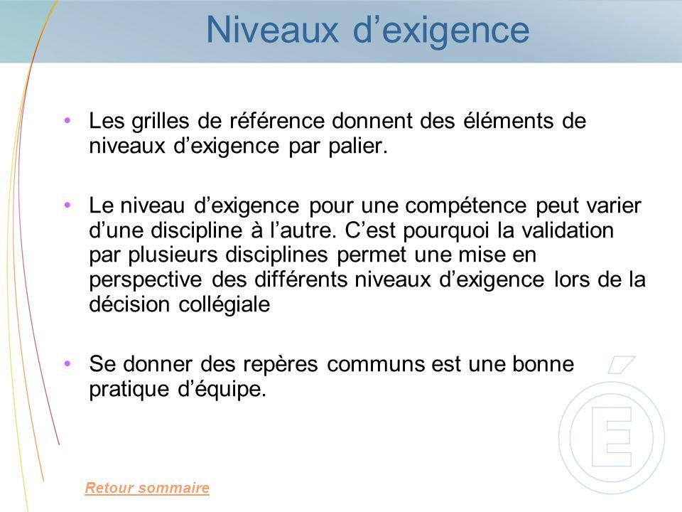 Niveaux d'exigenceLes grilles de référence donnent des éléments de niveaux d'exigence par palier.