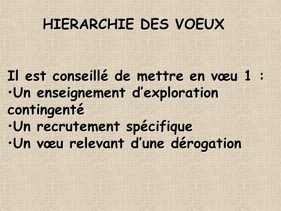 HIERARCHIE DES VOEUX Il est conseillé de mettre en vœu 1 : Un enseignement d'exploration contingenté.