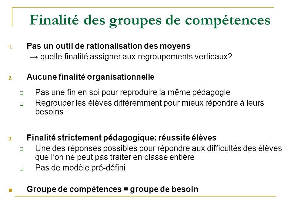 Finalité des groupes de compétences