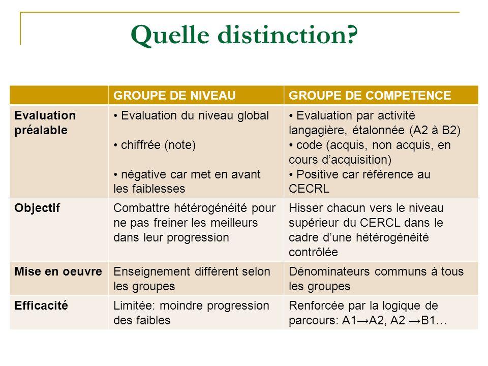 Quelle distinction GROUPE DE NIVEAU GROUPE DE COMPETENCE