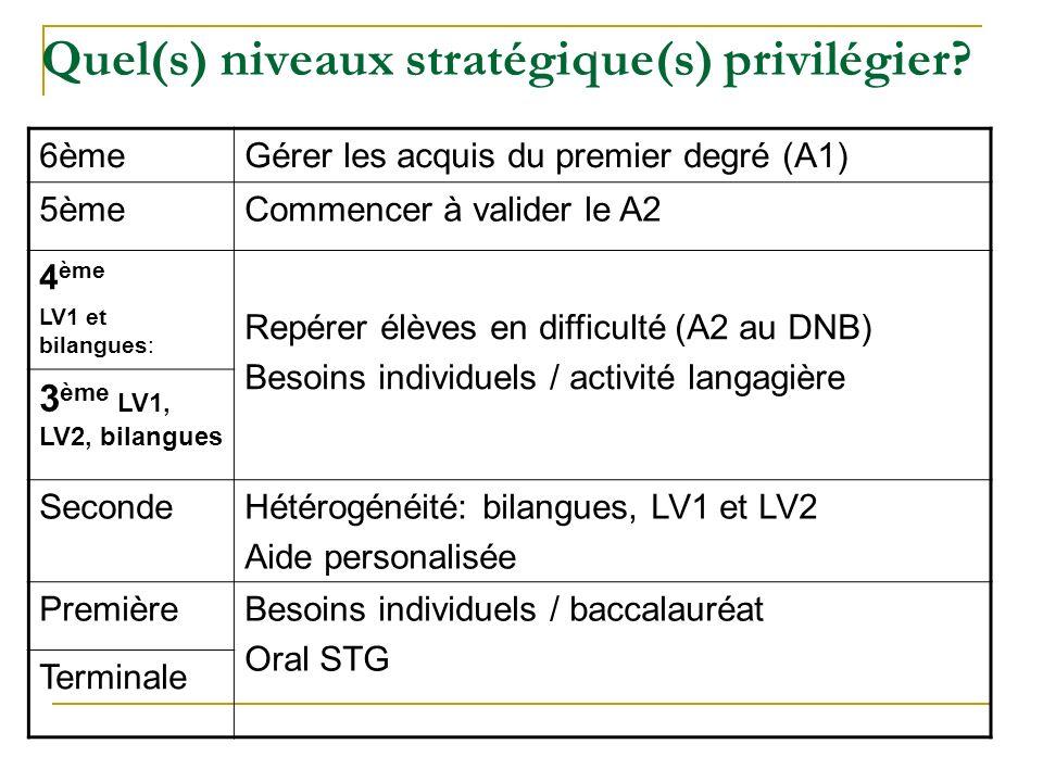 Quel(s) niveaux stratégique(s) privilégier
