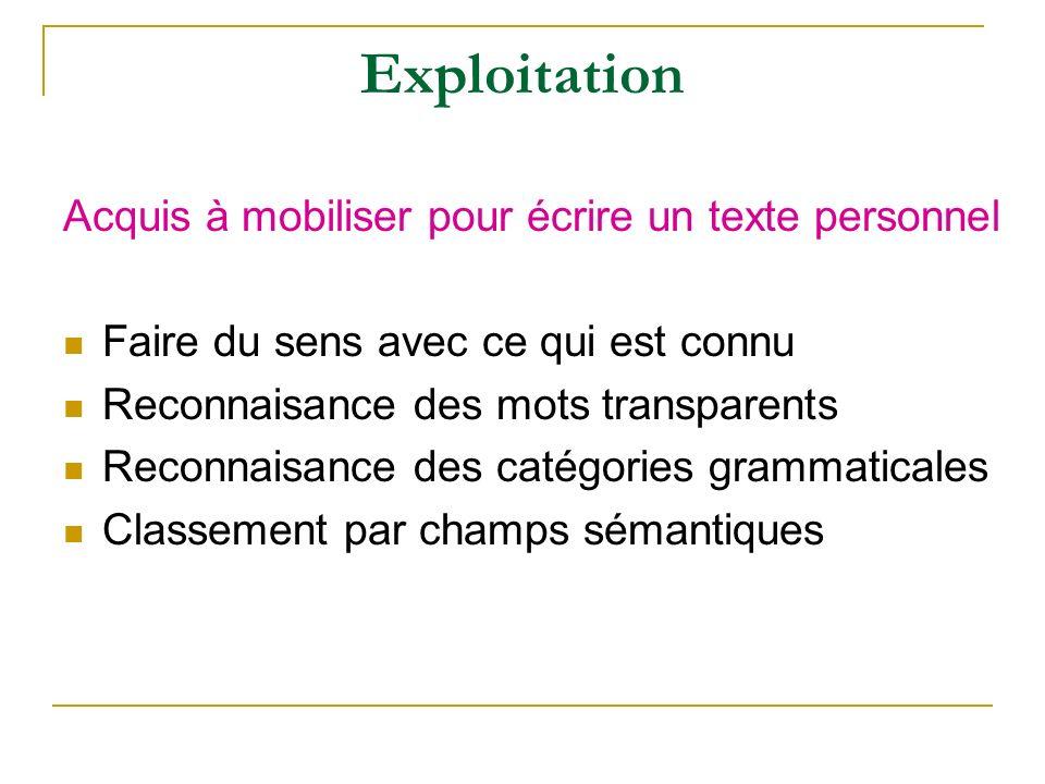 Exploitation Acquis à mobiliser pour écrire un texte personnel