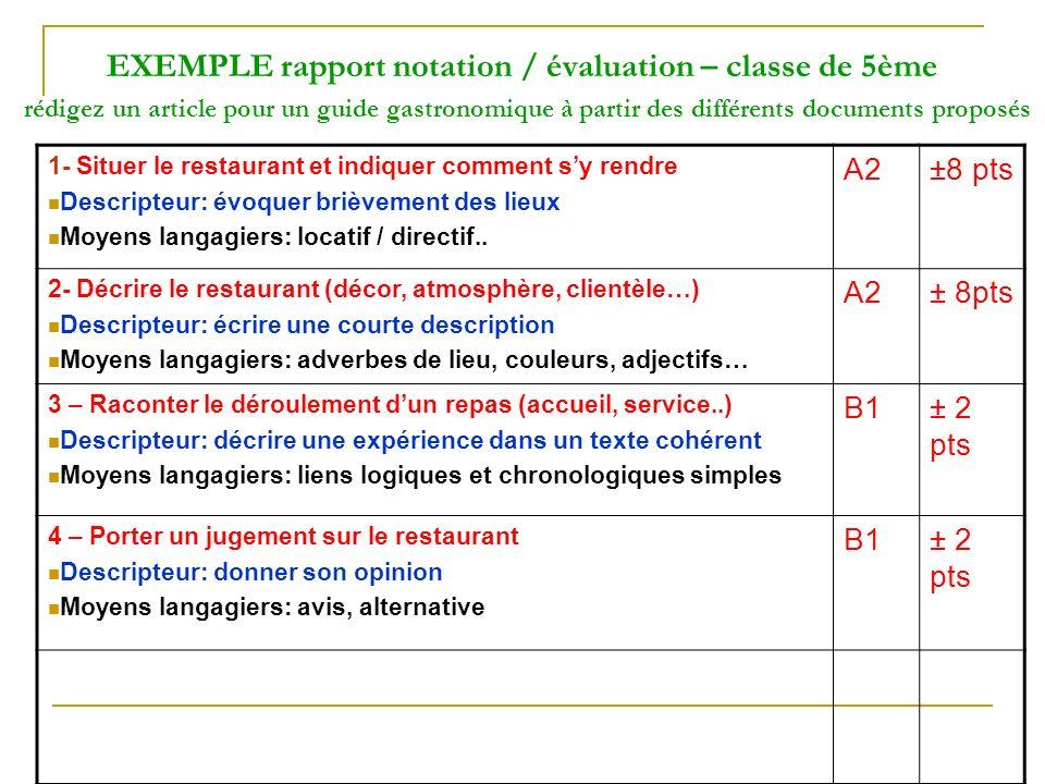 EXEMPLE rapport notation / évaluation – classe de 5ème rédigez un article pour un guide gastronomique à partir des différents documents proposés