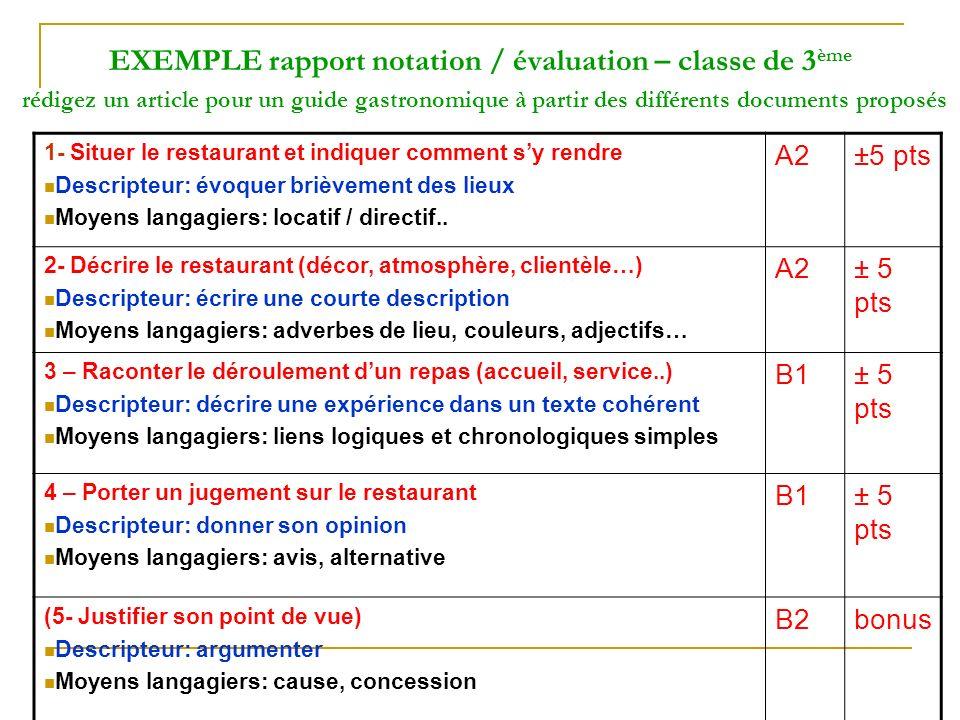 EXEMPLE rapport notation / évaluation – classe de 3ème rédigez un article pour un guide gastronomique à partir des différents documents proposés
