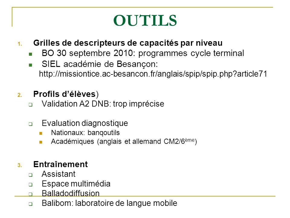OUTILS BO 30 septembre 2010: programmes cycle terminal