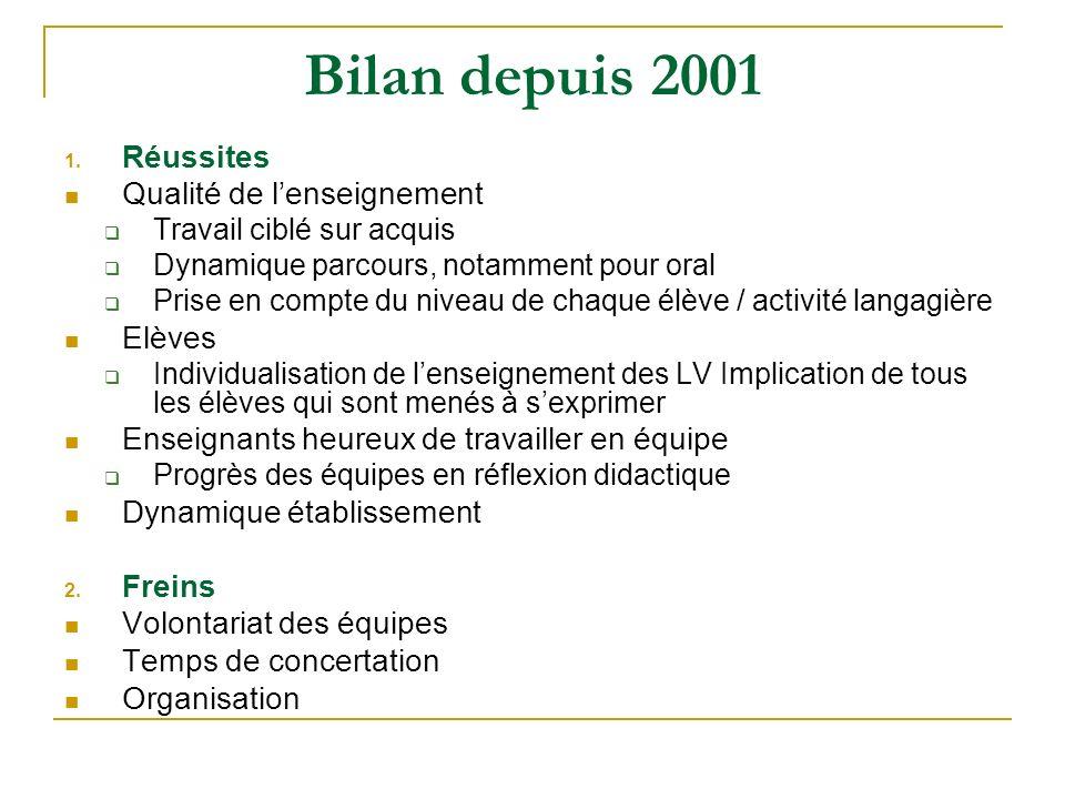 Bilan depuis 2001 Réussites Qualité de l'enseignement Elèves