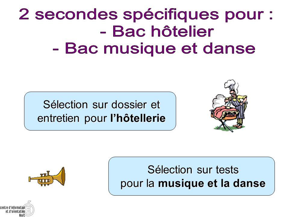 2 secondes spécifiques pour : - Bac hôtelier - Bac musique et danse