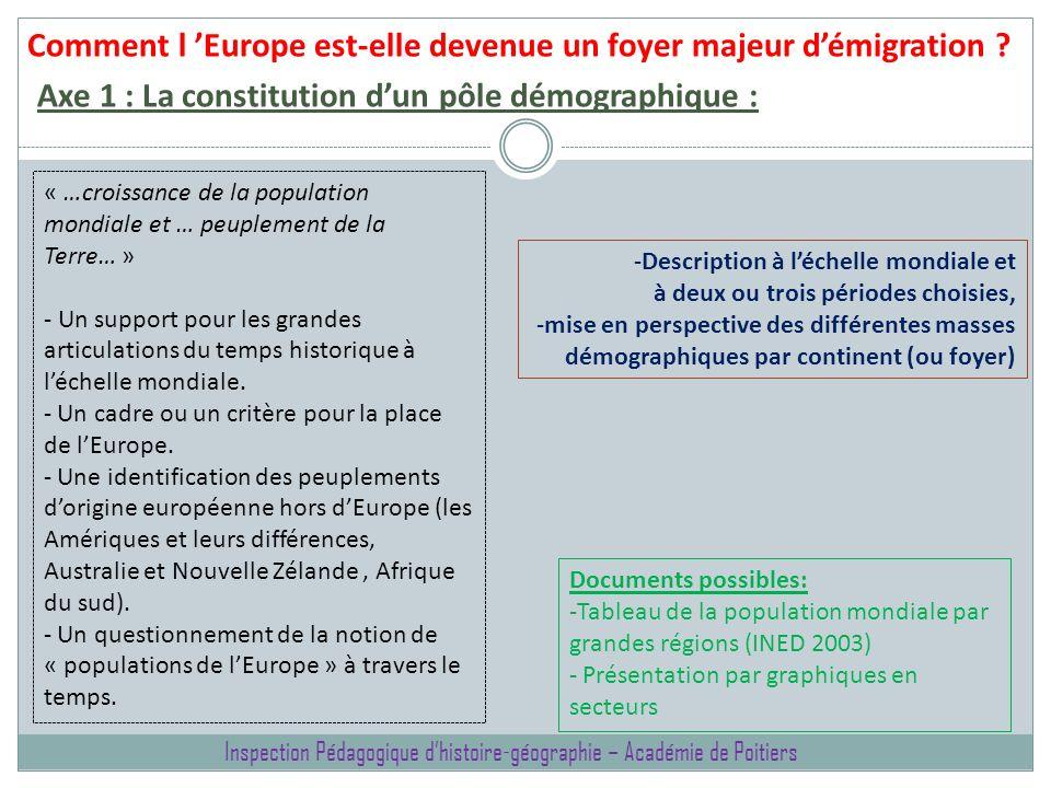 Comment l 'Europe est-elle devenue un foyer majeur d'émigration