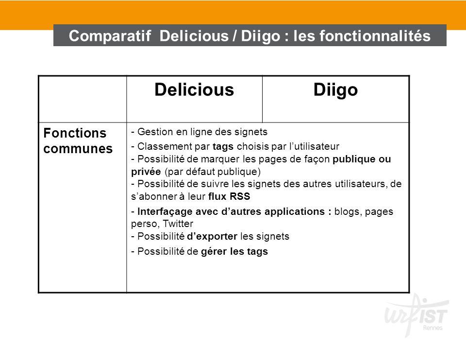 Comparatif Delicious / Diigo : les fonctionnalités