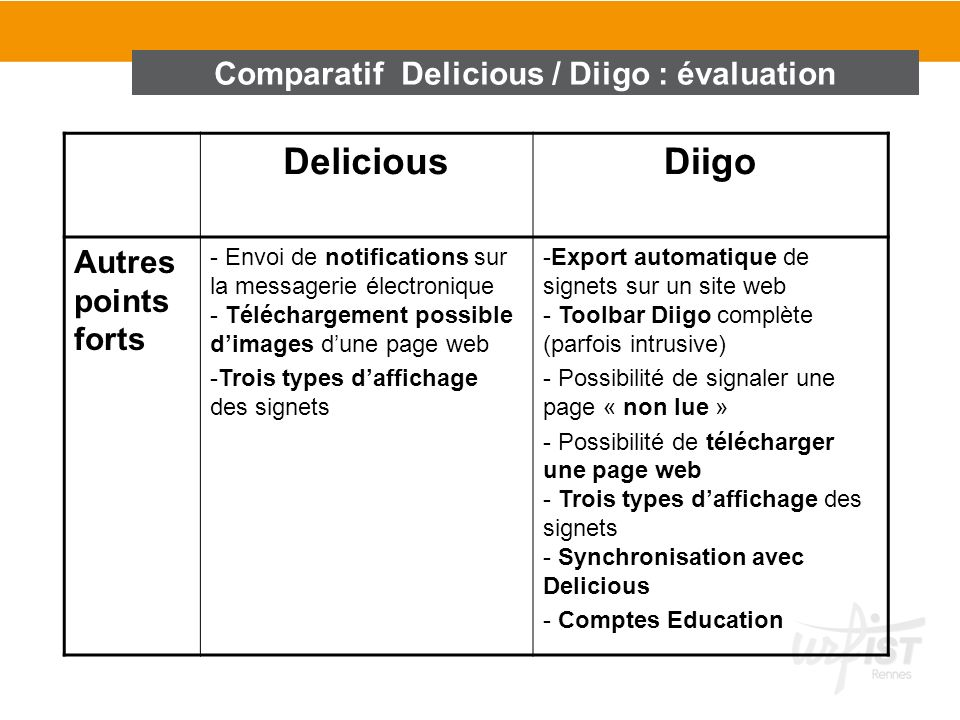 Comparatif Delicious / Diigo : évaluation