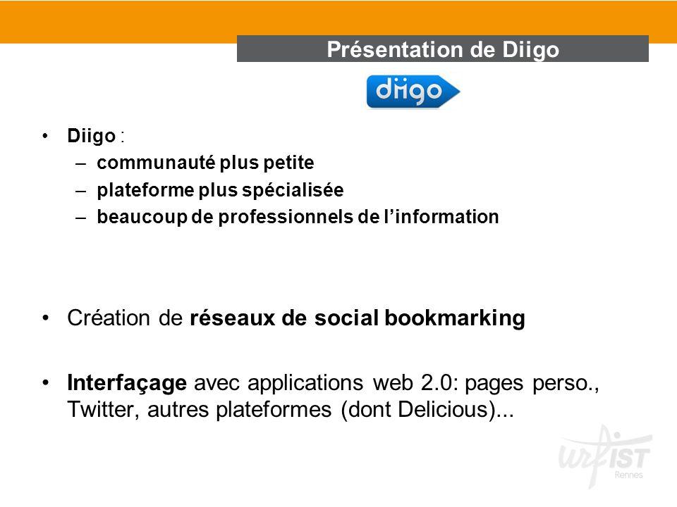 Création de réseaux de social bookmarking