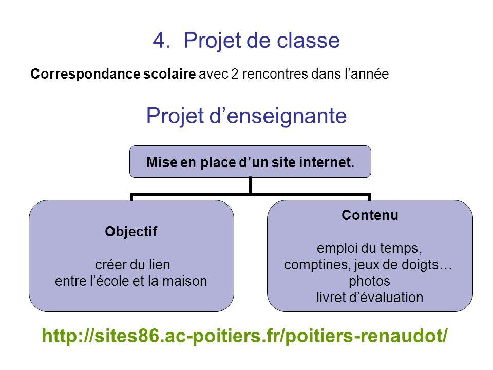 4. Projet de classe Projet d'enseignante