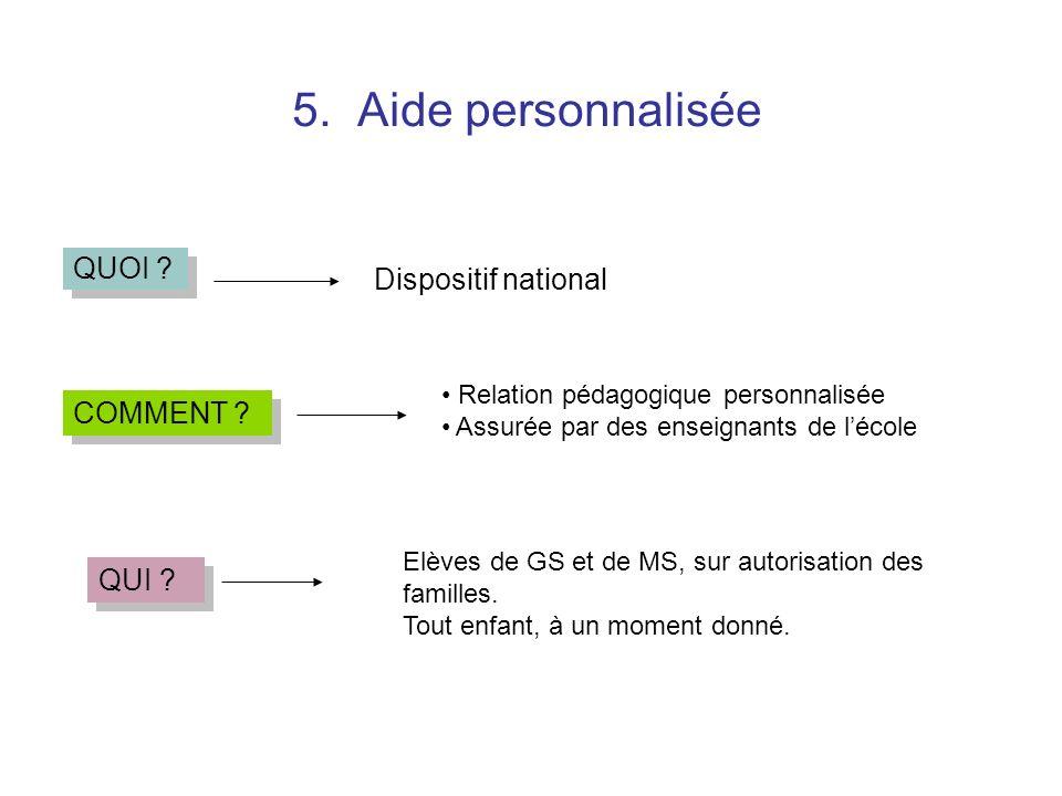 5. Aide personnalisée QUOI Dispositif national COMMENT QUI