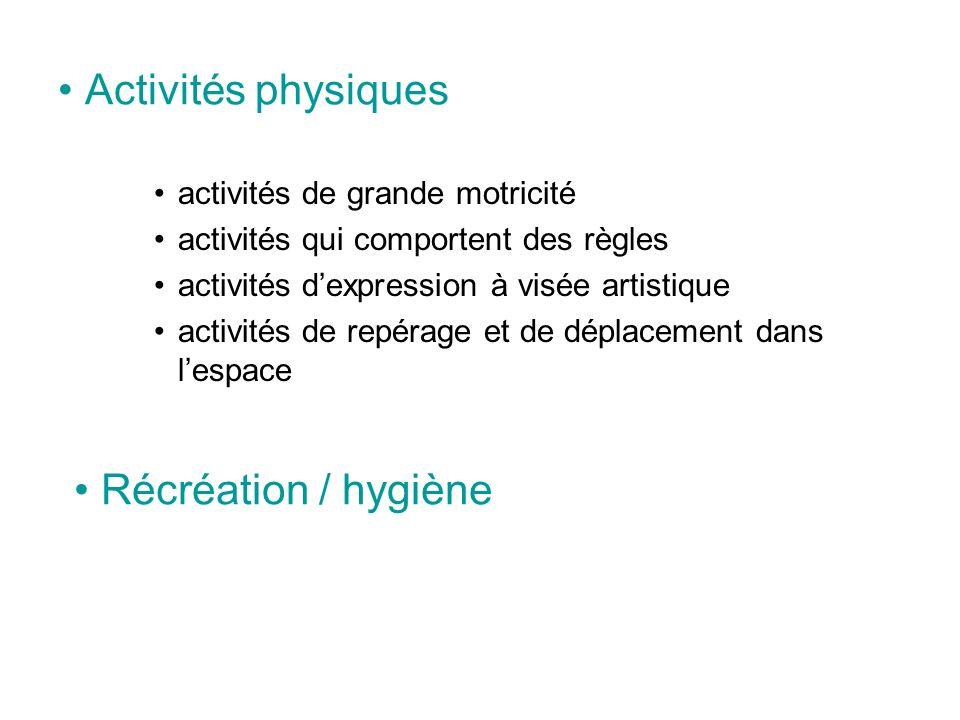 Activités physiques Récréation / hygiène activités de grande motricité