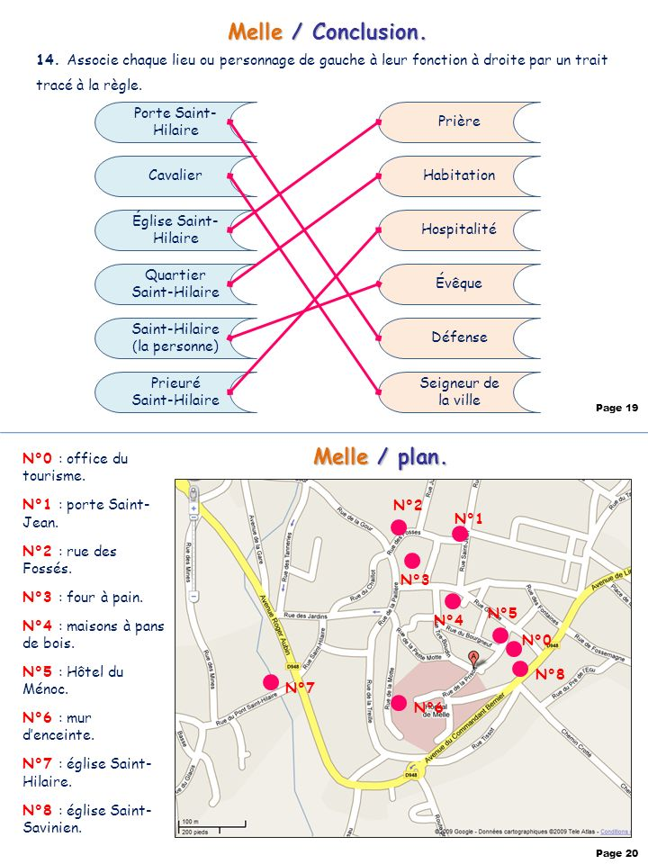 Melle / Conclusion. Melle / plan.