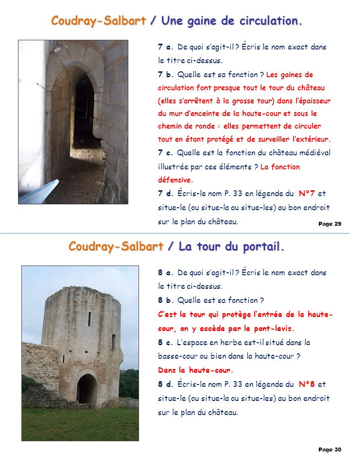 Coudray-Salbart / Une gaine de circulation.