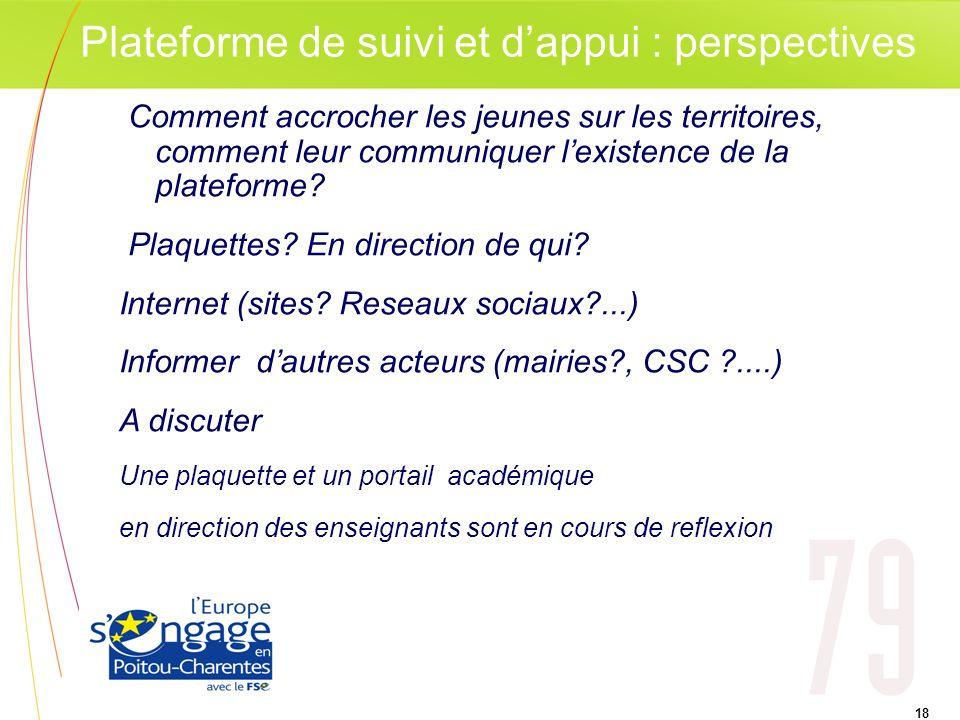 Plateforme de suivi et d'appui : perspectives