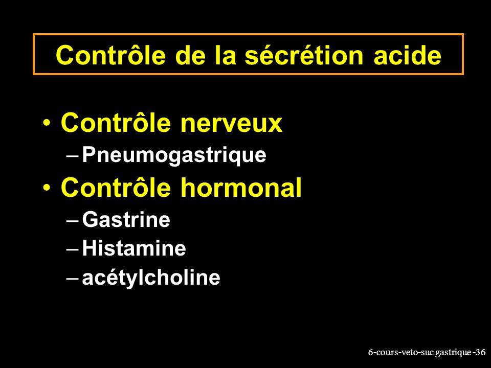recepteurs steroidiens