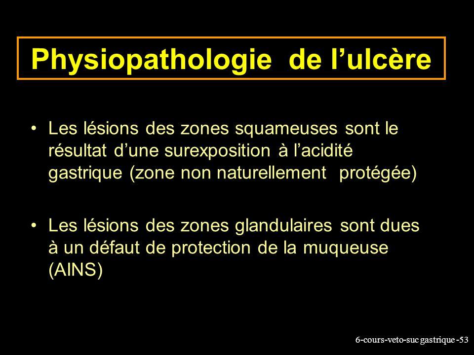 Physiopathologie de l'ulcère