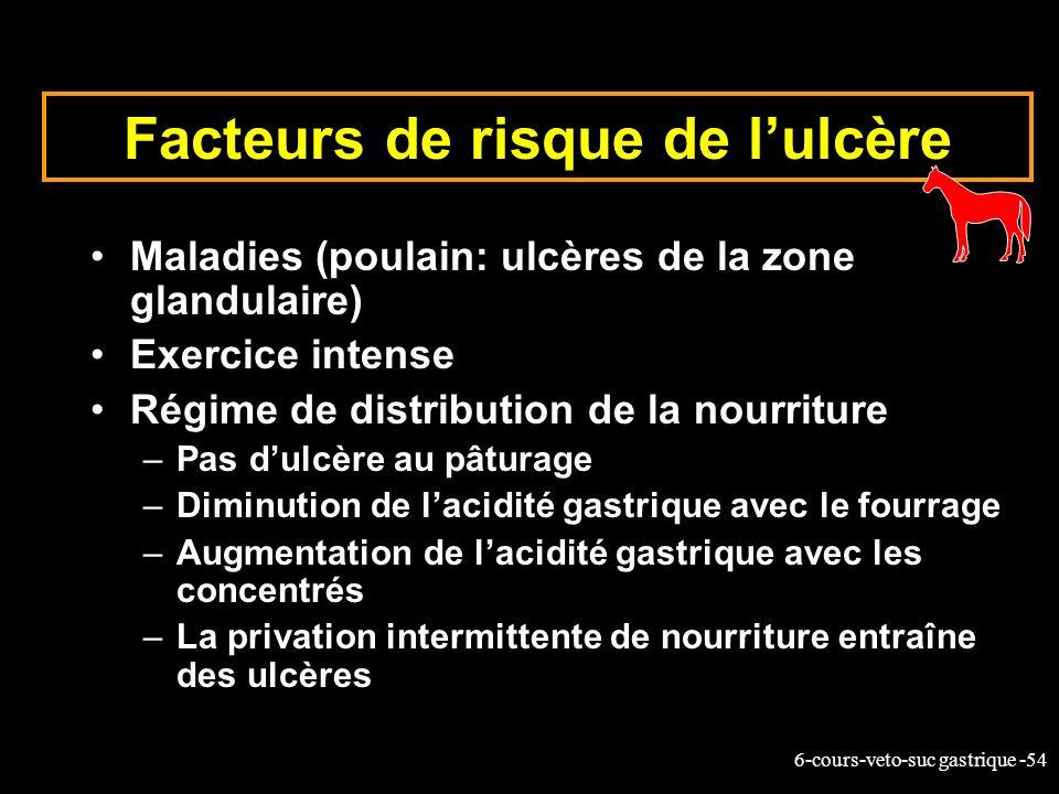 Facteurs de risque de l'ulcère