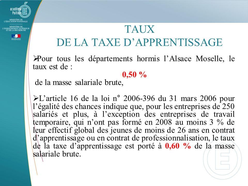 TAUX DE LA TAXE D'APPRENTISSAGE