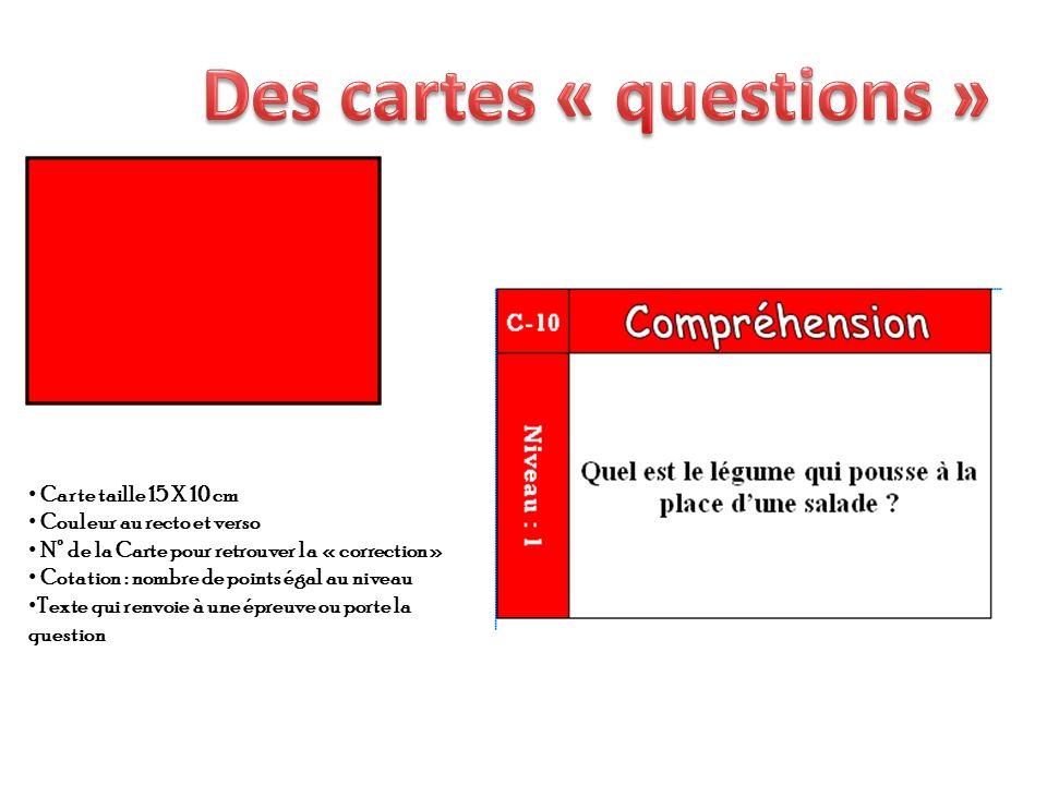 Des cartes « questions »