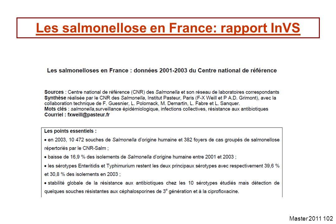 Les salmonellose en France: rapport InVS