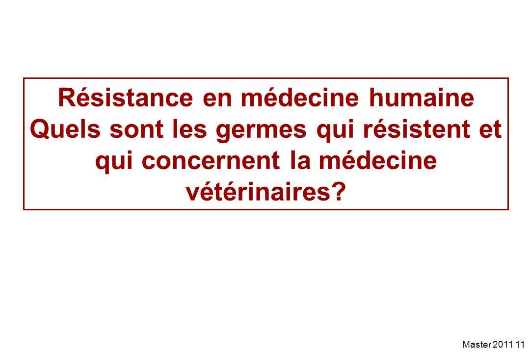 Résistance en médecine humaine Quels sont les germes qui résistent et qui concernent la médecine vétérinaires