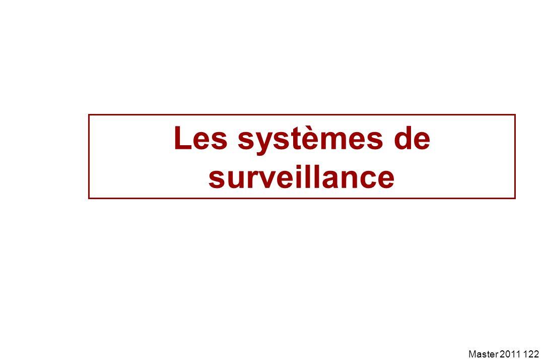 Les systèmes de surveillance