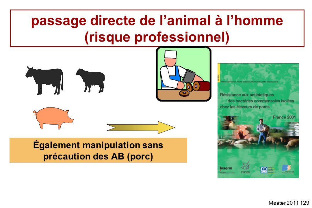 passage directe de l'animal à l'homme (risque professionnel)