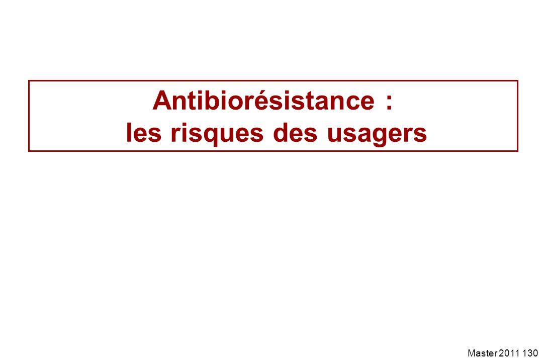 Antibiorésistance : les risques des usagers
