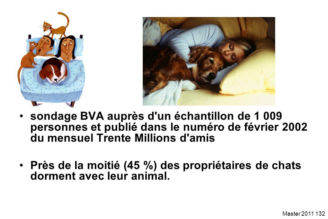 sondage BVA auprès d un échantillon de 1 009 personnes et publié dans le numéro de février 2002 du mensuel Trente Millions d amis